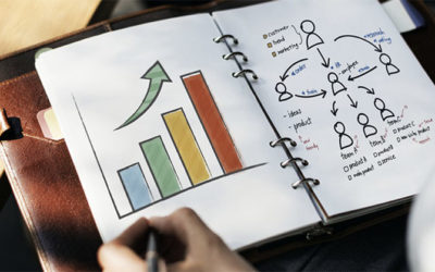 The 4 Best Marketing Tactics for Accountants in 2018